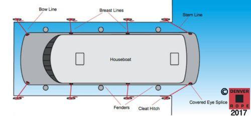 houseboat slip dock lines