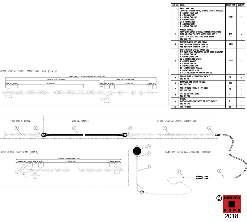 mooring lines system drawing
