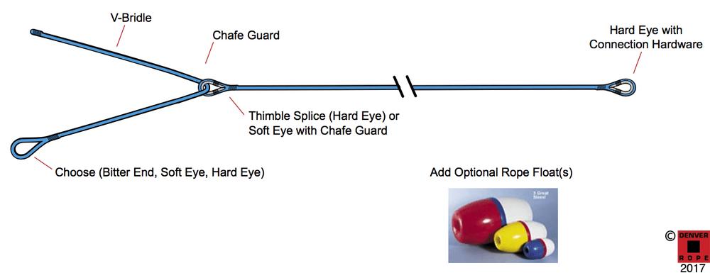 Tow Bridles v-shape custom tow line