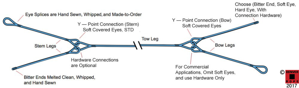 Tow Lines & Recovery Ropes tow bridles yy-tow custom tow line